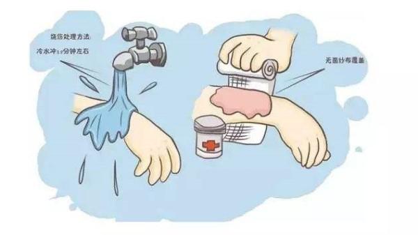 热水袋不乱用,一暄康养提醒您谨防低温烫伤(四)