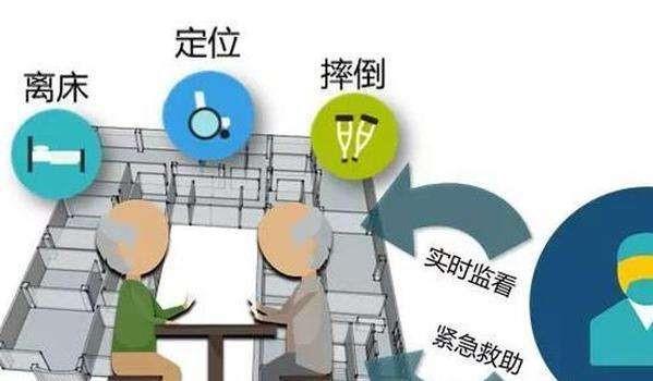 【插图】二成都高端养老院一暄康养应对养老难题
