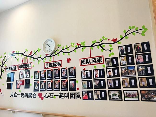 团队风采照片墙