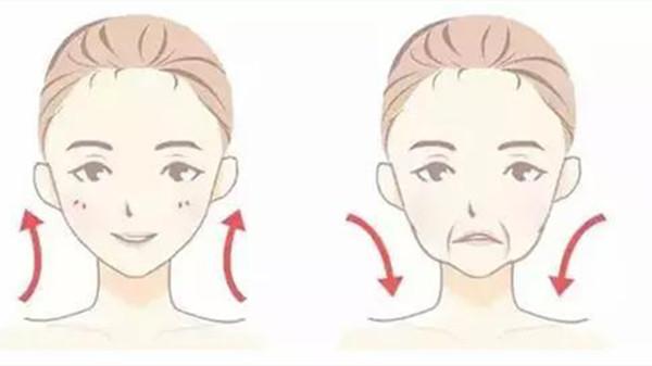 成都养老院一暄康养推荐消除皱纹的简单方法(7)-皱纹1