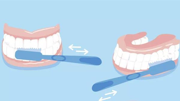 成都养老院一暄康养告诉长者想防肠梗阻必先护牙-正确刷牙方式1