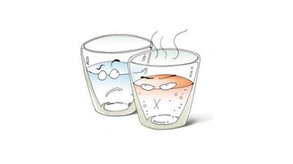 早上不宜喝-冷水