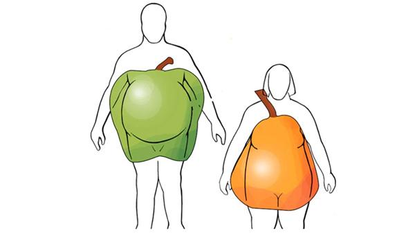 高血压患者要注意避免身材肥胖